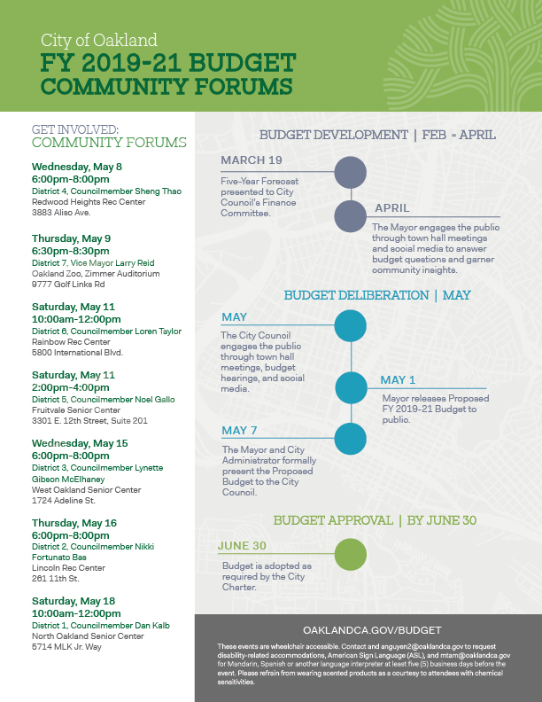 Well designed City of Oakland budget community forum list